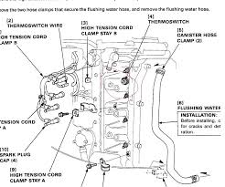 mercury outboard motor wiring diagram 4 5 hp mercury discover yamaha 115 4 stroke outboard thermostat location