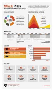 Mlt Resume Esl Creative Essay Writers Service Au Analytics Manager