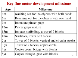 Motor And Social Development Chart Growth And Development Ppt