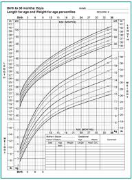 Complete Youth Growth Chart Calculator Z Score Height