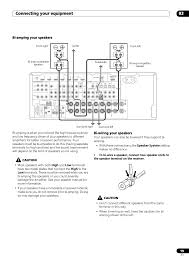 bi wiring speakers diagram wiring library bi amping your speakers bi wiring your speakers connecting your equipment 03
