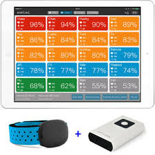hartline app for group fitness heart rate monitor system