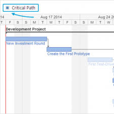 Project Schedules Critical Path Analysis In Wrike Adjust Project Schedules