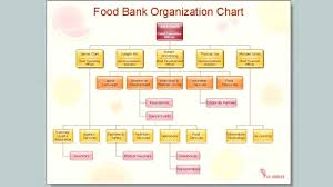 How To Draw An Organization Chart