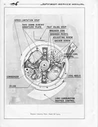 1965 evinrude lightwin speed question page 3 aomci fyi you can only set gap one set of points at a time put the flywheel nut back on turn a wrench or ratchet clockwise to allow you turn the