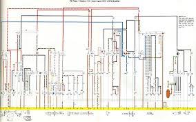 laguna guitar wiring diagram inspirationa renault megane ignition renault megane 3 wiring diagram laguna guitar wiring diagram inspirationa renault megane ignition wiring diagram renault megane wiring