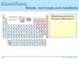 CHAPTER 6 Elements and the Periodic Table 6.1 The Periodic Table ...