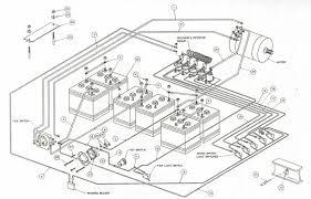1996 club car ds 48v wiring diagram gas diagrams png wiring 1998 Club Car Gas Wiring Diagram 1996 club car ds 48v wiring diagram vintagegolfcartparts 2 jpg wiring diagram full version Club Car Generator Starter Problems