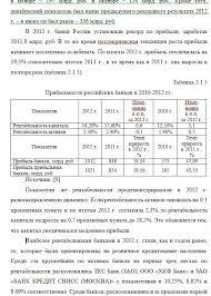 Диплом Банковская система в России страница Диплом Банковская система в России фото 2