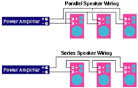 wiring speakers in series diagram Speaker Wiring Diagram Series Vs Parallel ada multi room main page 2 speaker wiring diagram series vs parallel