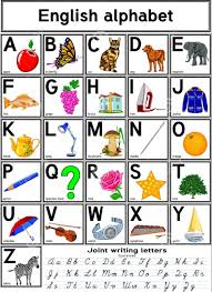 Butterfly Alphabet Chart English Alphabet Kingkraft