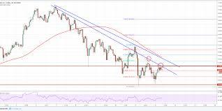 Bitcoin Chart Analysis Bitcoin Price Analysis Btc Usd Facing Crucial Resistance