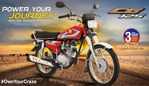 2018 honda 125 price. delighful price intended 2018 honda 125 price