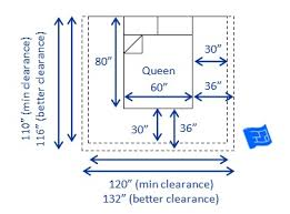 US queen bed dimensions and clearances ...