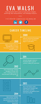 4 Templates For Infographic Resumes Infographic Resume