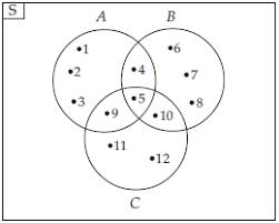 Contoh Soal Diagram Venn Selisih Plengdut Com Learning Articles And Book Reading
