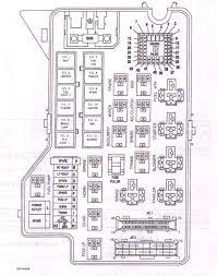 2001 dodge caravan fuse box diagram wiring diagram and fuse box 2000 Dodge Ram 1500 Fuse Box Diagram fuse box diagram for 2001 dodge ram 1500 dodge wiring diagram with regard to 2000 dodge ram 1500 fuse box wiring diagram