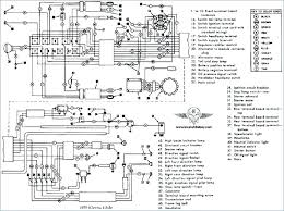 harley davidson dyna ignition instructions wiring diagrams free dyna s single fire ignition wiring diagram at Dyna S Ignition Wiring Schematic