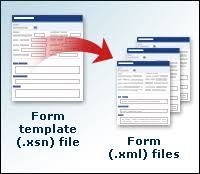 Infopath Form Templates Download Introduction To Form Templates And Forms Infopath