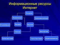реферат Мировая история денег  Информационное ресурсы реферат