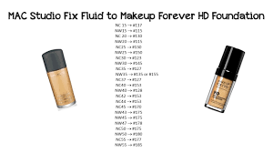 here are the mufe hd foundation equivalent to mac studio fix fluid