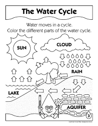 Small Picture Water Cycle Coloring Page creativemoveme