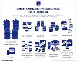 Emergency Preparedness Plan Pen Paper Pan