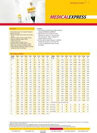 Dhl International Rates Chart Dhl International Rates Chart Best Picture Of Chart