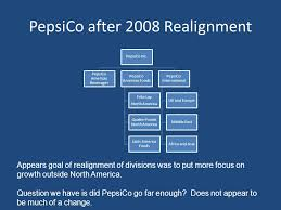 Pepsico Organizational Chart 2017 Primary Question For Pepsico Ppt Video Online Download
