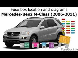 Fuse Box Location And Diagrams Mercedes Benz M Class 2006