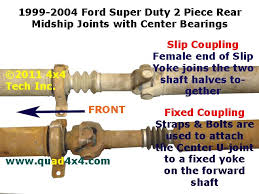 ford taurus fuse box diagram on 1986 ford f 150 alternator wiring ford taurus fuse box diagram on 1986 ford f 150 alternator wiring vacuum diagram for 1999