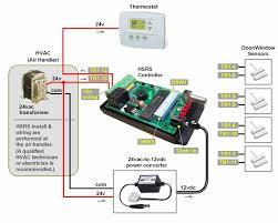 typical air handler wiring diagram wiring diagram for you • hvac shutoff door window monitoring trane air handler wiring diagrams armstrong air handler wiring diagram