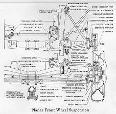 gran marquis overhead console wiring diagram photo album wire studebaker hawk suspension diagram studebaker engine image for studebaker hawk suspension diagram studebaker engine image for