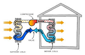 heil heat pump thermostat wiring diagram images heat pump wiring tempstar heat pump wiring diagram electrical