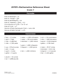 Refference Sheet Fillable Online Istep Mathematics Reference Sheet Fax Email
