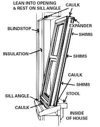 exterior window replacement. Plain Replacement Lang Exterior  For Window Replacement L