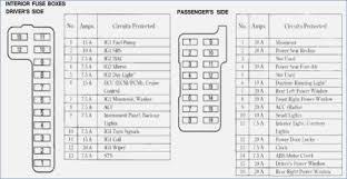 99 civic fuse diagram drugsinfo info 2009 Honda Civic Fuse Box Diagram 99 00 civic fuse box diagram under dash 1 delectable capture 1996