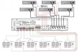 house wiring zones ireleast info house wiring zones the wiring diagram wiring house