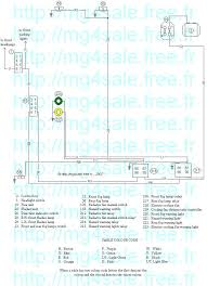 mgb wiring diagram symbols mgb wiring diagram mgb image wiring diagram 1979 mg mgb wiring diagram 1979 home wiring diagrams