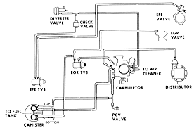 1972 gmc vacuum line diagram wiring diagram gmc vacuum lines diagram wiring diagram 1972 gmc vacuum line diagram