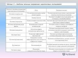 Презентация на тему ПРЕЗЕНТАЦИЯ ДИПЛОМНОЙ РАБОТЫ НА ТЕМУ  4 Таблица