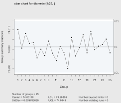 Quality Control Charts Qcc Qcc