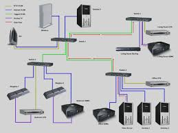 at amp t wireless router diagram wiring diagram m6 at amp t wireless router diagram u verse internet wiring diagram u at amp t wireless router diagram