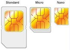 Sim Size Chart Resize Your Phone Sim Card Free Printable Cutting Guide Pdf