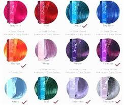Arctic Fox Hair Dye Colour Chart Arctic Fox Sally Beauty Blue Ombre Hair With