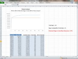 Pareto Chart Pivot Table Use An Excel Pareto Chart To Improve Business Impact And