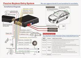 Wiring Diagram For Car Alarm System Security System Wiring Diagram