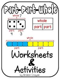 Part Part Whole Chart Part Part Whole Missing Addend Numbers 1 20 Activities And Worksheets
