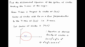 find the diffeial equation of the system of circles touching the y axis at the origin