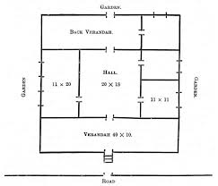 simple house plans. Brilliant Simple 18 Best Very Simple House Floor Plans 62879 Intended O